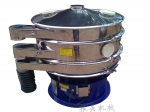 ZYD standard vibrating sieve two decks